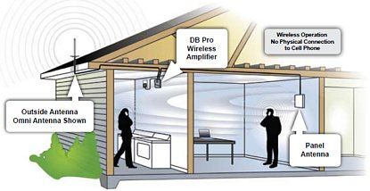 Home Install diagram